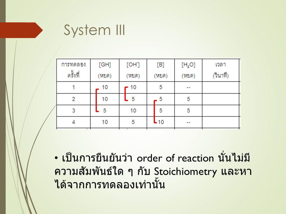 System III เป็นการยืนยันว่า order of reaction นั่นไม่มี ความสัมพันธ์ใด ๆ กับ Stoichiometry และหา ได้จากการทดลองเท่านั้น
