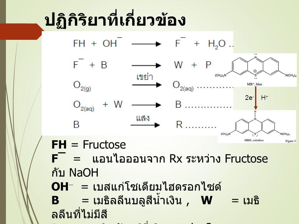 ตอนที่ 1 หยด 0.2M Fructose 5 หยด + 0.5M NaOH 5 หยด + MB 3 หยด เขี่ยผสมให้เข้ากัน ( จับเวลาทันทีเมื่อ เริ่มหยด MB หยุดเวลาเมื่อสีน้ำเงินหายไป ) สังเกต และบันทึกผล ปิดฝาขวด เขย่า 1 ครั้ง ( จับเวลาจนเกิดสีน้ำเงิน อีกครั้ง ) สังเกตและบันทึกผล บริเวณรอยต่อ ระหว่างสลล.
