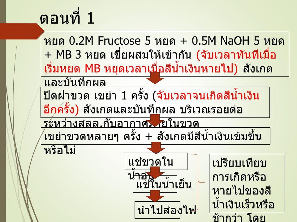 ตอนที่ 1 หยด 0.2M Fructose 5 หยด + 0.5M NaOH 5 หยด + MB 3 หยด เขี่ยผสมให้เข้ากัน ( จับเวลาทันทีเมื่อ เริ่มหยด MB หยุดเวลาเมื่อสีน้ำเงินหายไป ) สังเกต