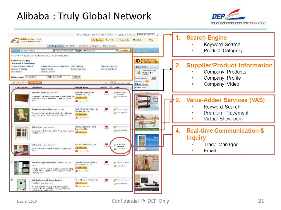 Dec 9, 2010 Confidential @ DEP Only 21 Alibaba : Truly Global Network 2.Supplier/Product Information Company Products Company Profile Company Video 2.Value-Added Services (VAS) Keyword Search Premium Placement Virtual Showroom 4.Real-time Communication & Inquiry Trade Manager Email 1.Search Engine Keyword Search Product Category