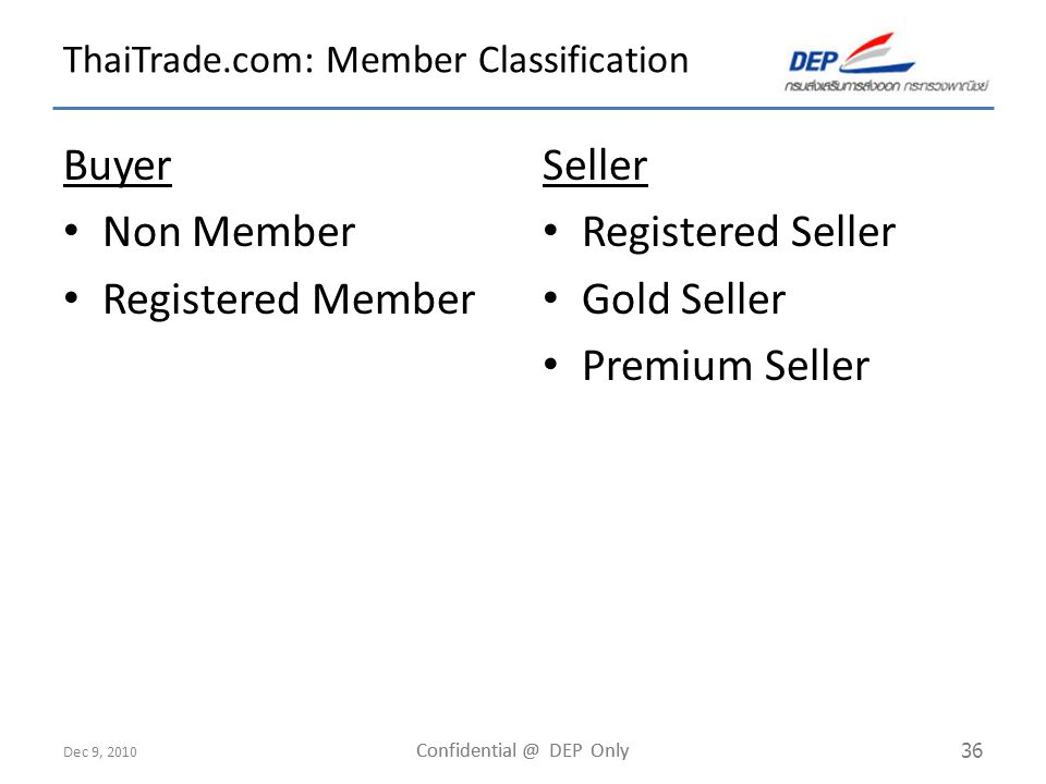 Dec 9, 2010 Confidential @ DEP Only 36 ThaiTrade.com: Member Classification Buyer Non Member Registered Member Seller Registered Seller Gold Seller Premium Seller