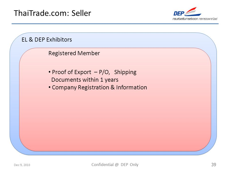 Dec 9, 2010 Confidential @ DEP Only 39 ThaiTrade.com: Seller E E EL & DEP Exhibitors Registered Member Proof of Export – P/O, Shipping Documents within 1 years Company Registration & Information