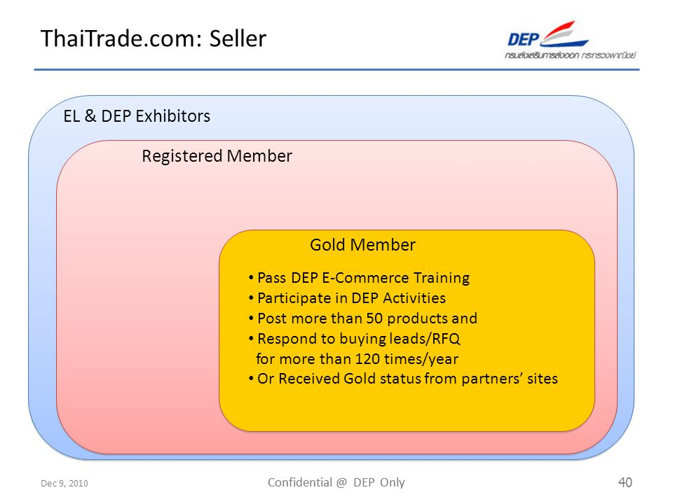 Dec 9, 2010 Confidential @ DEP Only 40 ThaiTrade.com: Seller E E EL & DEP Exhibitors Registered Member Gold Member Pass DEP E-Commerce Training Participate in DEP Activities Post more than 50 products and Respond to buying leads/RFQ for more than 120 times/year Or Received Gold status from partners' sites