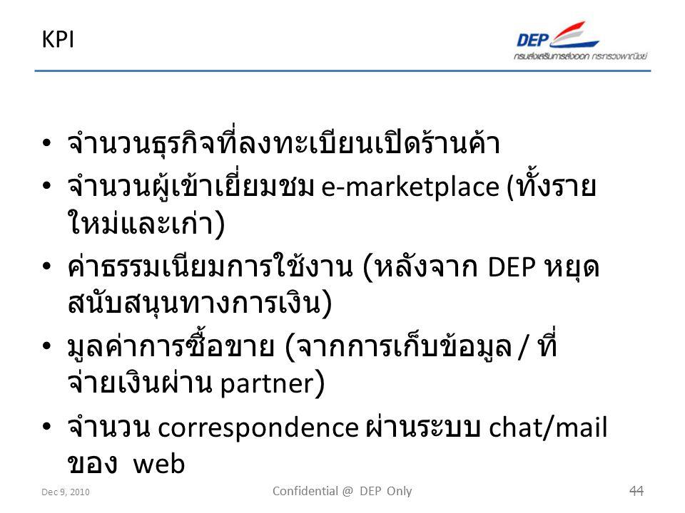 Dec 9, 2010 Confidential @ DEP Only 44 KPI จำนวนธุรกิจที่ลงทะเบียนเปิดร้านค้า จำนวนผู้เข้าเยี่ยมชม e-marketplace ( ทั้งราย ใหม่และเก่า ) ค่าธรรมเนียมการใช้งาน ( หลังจาก DEP หยุด สนับสนุนทางการเงิน ) มูลค่าการซื้อขาย ( จากการเก็บข้อมูล / ที่ จ่ายเงินผ่าน partner) จำนวน correspondence ผ่านระบบ chat/mail ของ web