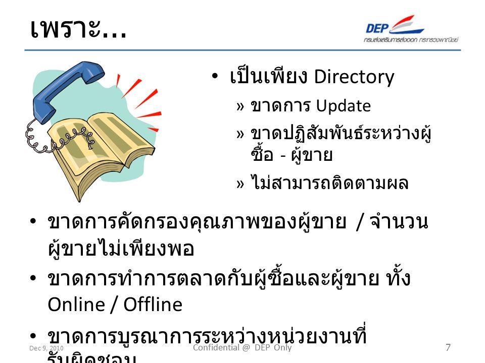 Dec 9, 2010 Confidential @ DEP Only 38 ThaiTrade.com: Seller E E EL & DEP Exhibitors Registered Member Gold Member Premium Member