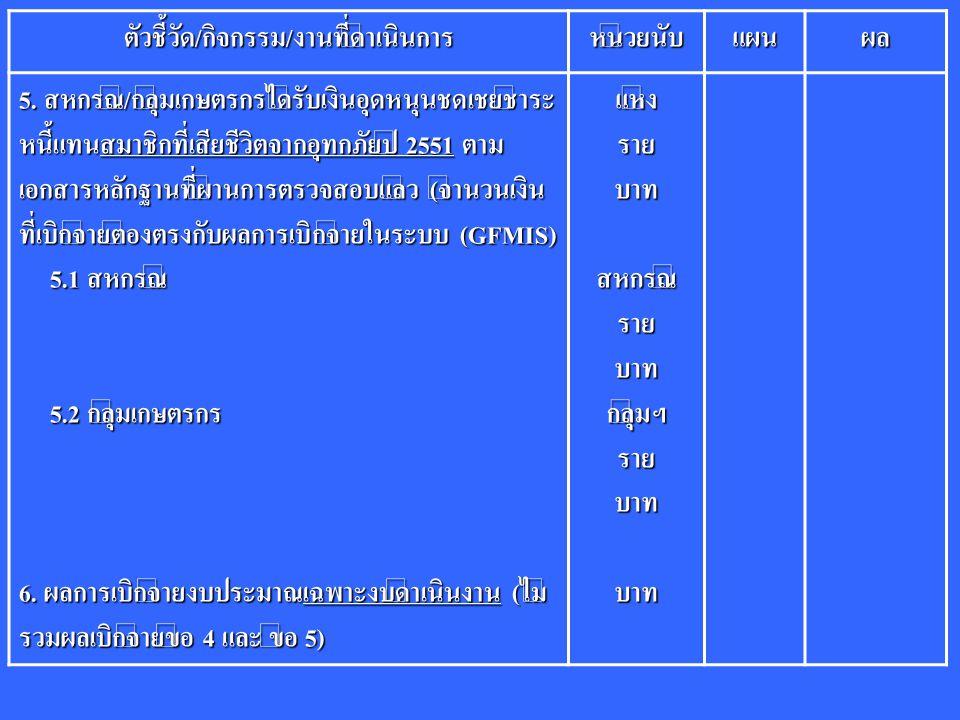 การเบิกจ่ายงบประมาณ ประจำปี พ.ศ. 2553 ประจำเดือน กุมภาพันธ์ 2553