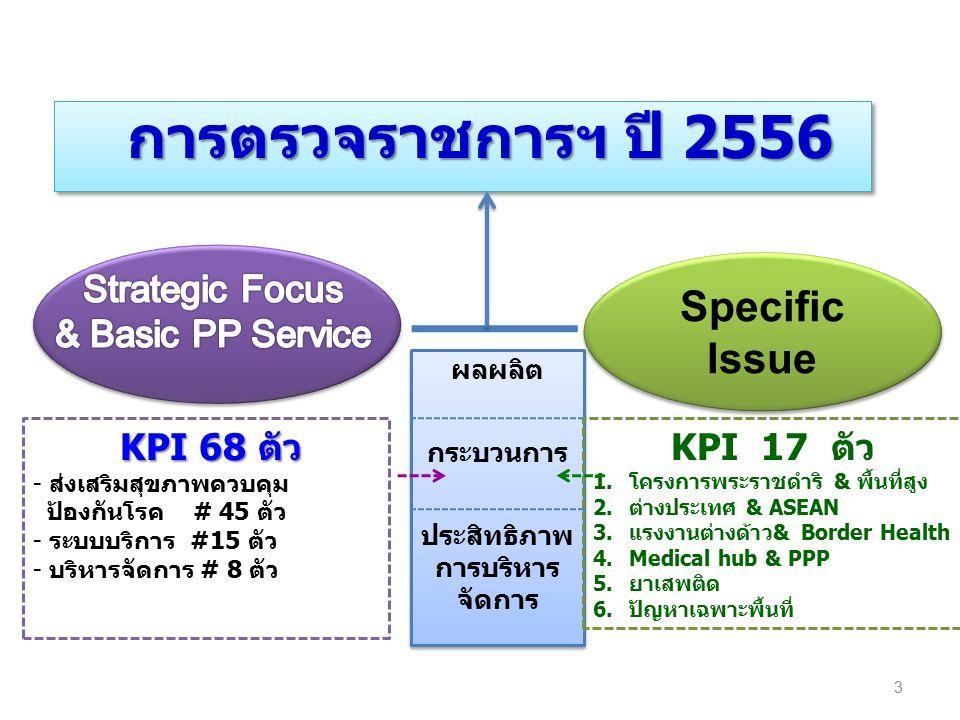 KPI 68 ตัว - ส่งเสริมสุขภาพควบคุม ป้องกันโรค # 45 ตัว - ระบบบริการ #15 ตัว - บริหารจัดการ # 8 ตัว Specific Issue Specific Issue การตรวจราชการฯ ปี 2556 KPI 17 ตัว 1.โครงการพระราชดำริ & พื้นที่สูง 2.ต่างประเทศ & ASEAN 3.แรงงานต่างด้าว& Border Health 4.Medical hub & PPP 5.ยาเสพติด 6.ปัญหาเฉพาะพื้นที่ ผลผลิต กระบวนการ ประสิทธิภาพ การบริหาร จัดการ 3