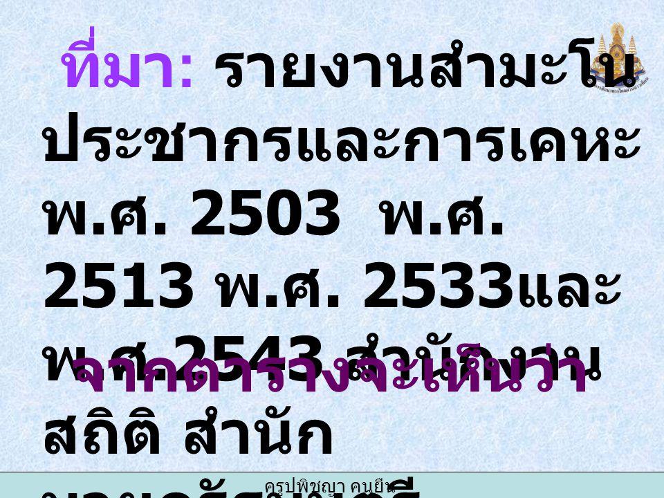 ครูปพิชญา คนยืน จากตัวอย่าง ใช้ ระเบียบทางสถิติ ของขวัญข้าวดังนี้ 1) ประเด็นที่สนใจจะ หาข้อมูล : ค่าโทรศัพท์ รายเดือน 2) แหล่งข้อมูล : ใบแจ้งค่า โทรศัพท์