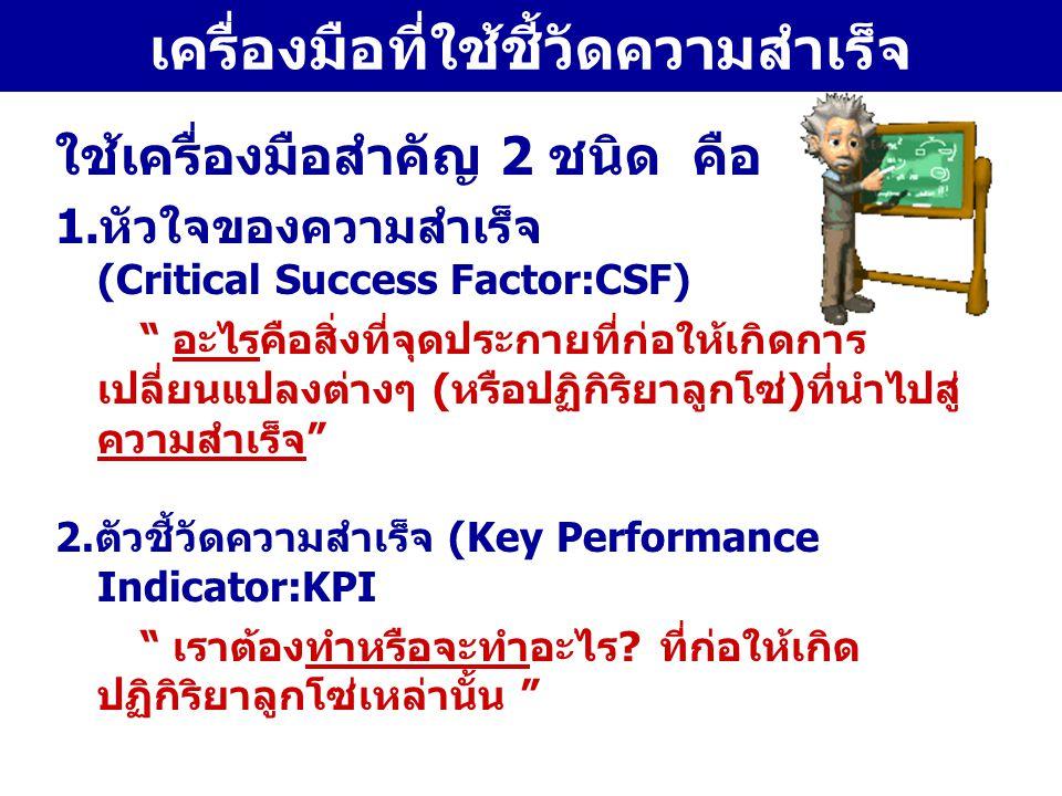 """เครื่องมือที่ใช้ชี้วัดความสำเร็จ ใช้เครื่องมือสำคัญ 2 ชนิด คือ 1.หัวใจของความสำเร็จ (Critical Success Factor:CSF) """" อะไรคือสิ่งที่จุดประกายที่ก่อให้เก"""