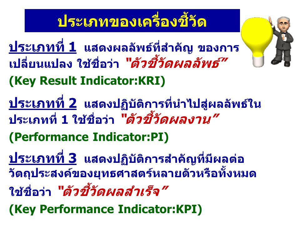 """ประเภทของเครื่องชี้วัด ประเภทที่ 1 แสดงผลลัพธ์ที่สำคัญ ของการ เปลี่ยนแปลง ใช้ชื่อว่า """"ตัวชี้วัดผลลัพธ์"""" (Key Result Indicator:KRI) ประเภทที่ 2 แสดงปฏิ"""