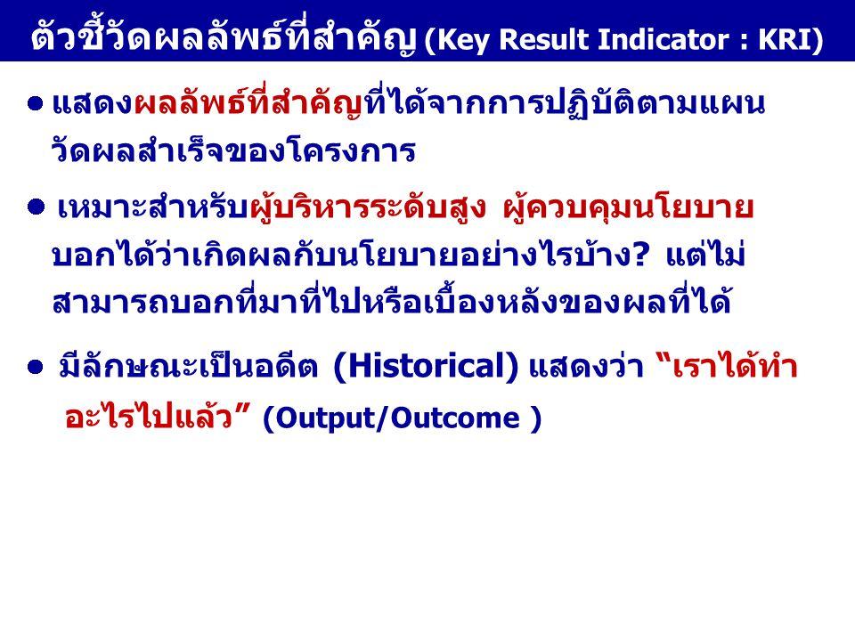 ตัวชี้วัดผลลัพธ์ที่สำคัญ (Key Result Indicator : KRI) แสดงผลลัพธ์ที่สำคัญที่ได้จากการปฏิบัติตามแผน วัดผลสำเร็จของโครงการ เหมาะสำหรับผู้บริหารระดับสูง