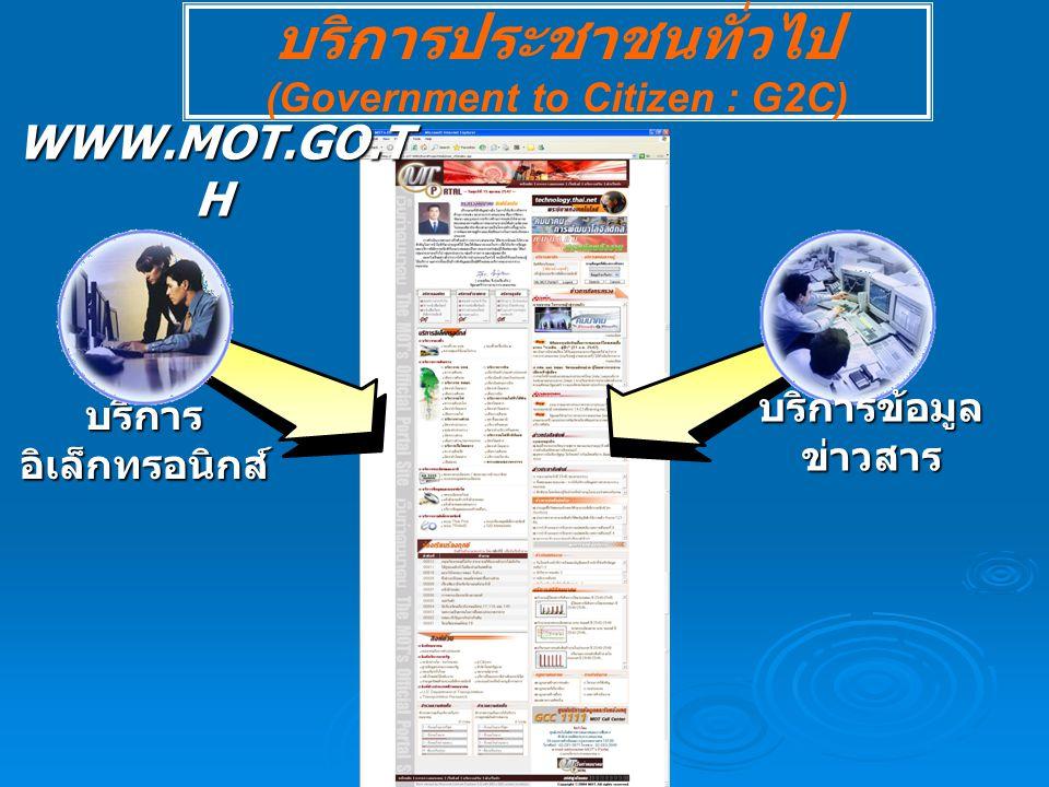 WWW.MOT.GO.T H บริการประชาชนทั่วไป (Government to Citizen : G2C) บริการข้อมูล ข่าวสาร บริการ อิเล็กทรอนิกส์