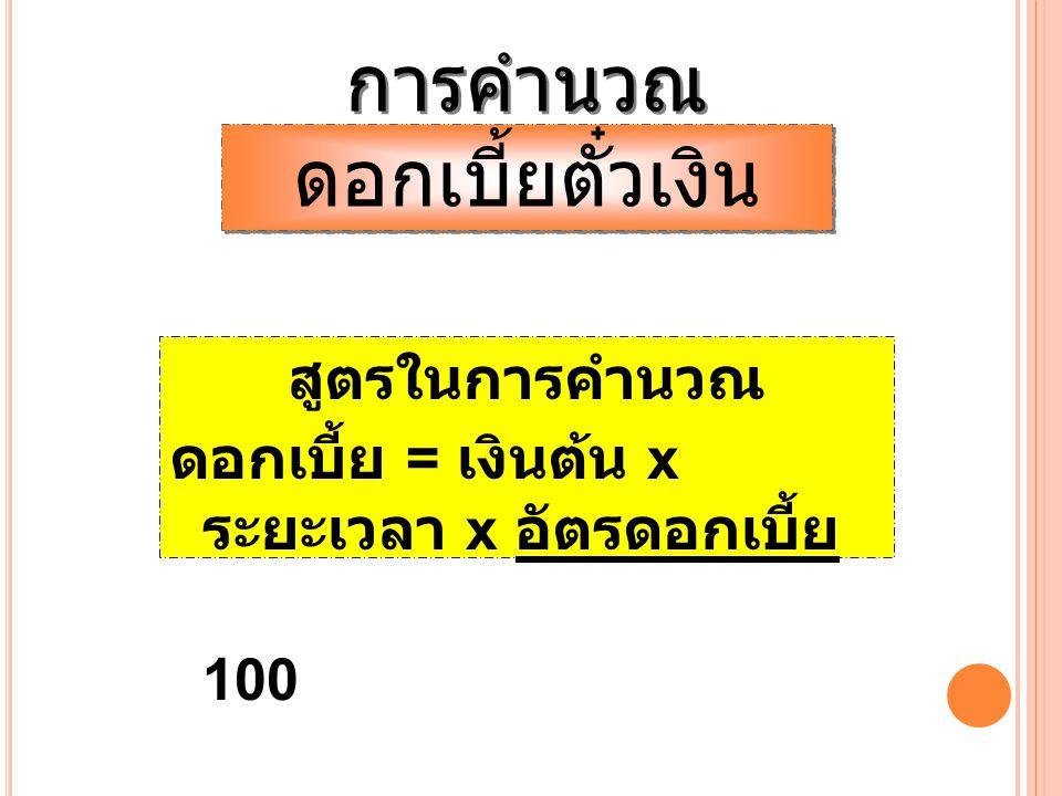 การคำนวณ ดอกเบี้ยตั๋วเงิน สูตรในการคำนวณ ดอกเบี้ย = เงินต้น x ระยะเวลา x อัตรดอกเบี้ย 100