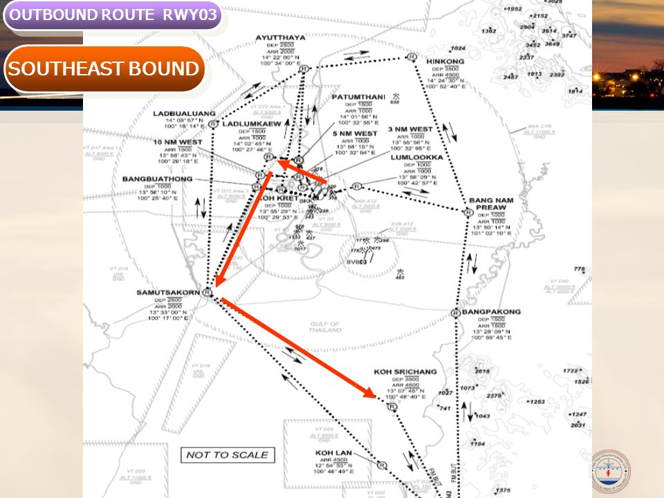 Non-Commercial Air Transport – ANSP Meeting 2009 OUTBOUND ROUTE RWY03 SOUTHEAST BOUND
