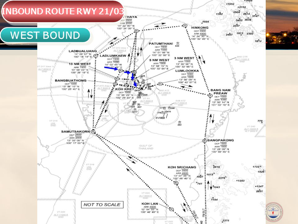 Non-Commercial Air Transport – ANSP Meeting 2009 WEST BOUND INBOUND ROUTE RWY 21/03
