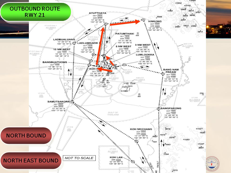 Non-Commercial Air Transport – ANSP Meeting 2009 NORTH BOUND OUTBOUND ROUTE RWY 19 OUTBOUND ROUTE RWY 19