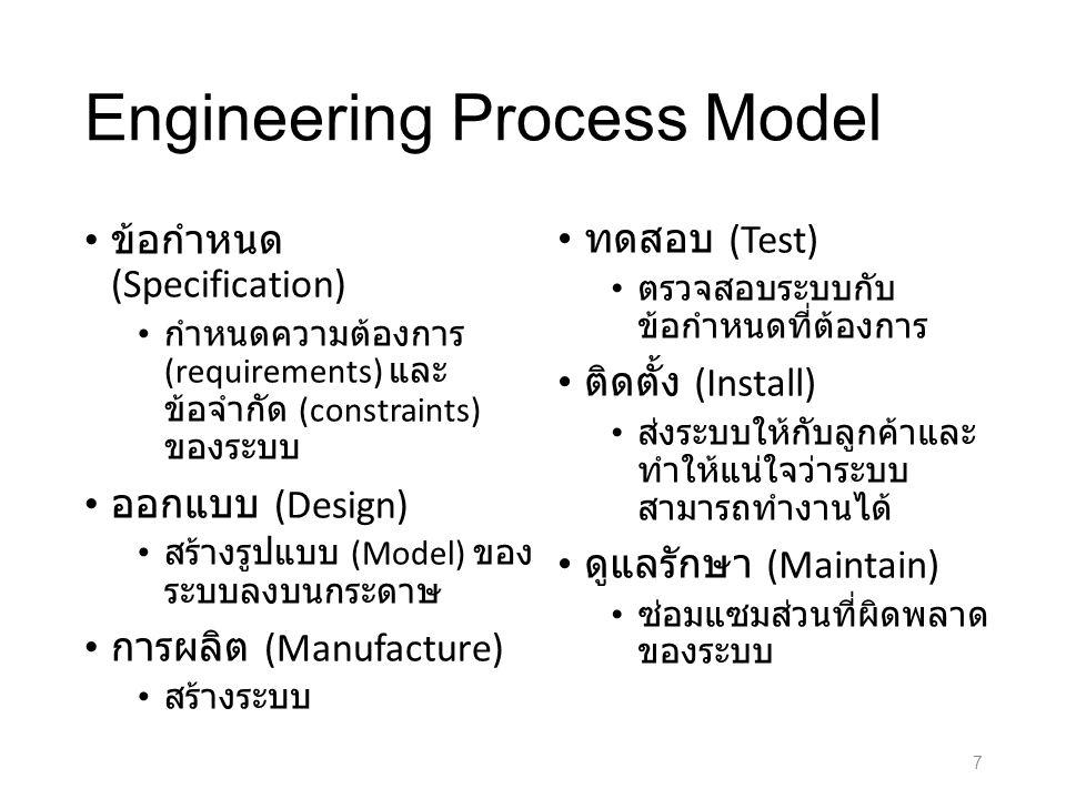 Engineering Process Model ข้อกำหนด (Specification) กำหนดความต้องการ (requirements) และ ข้อจำกัด (constraints) ของระบบ ออกแบบ (Design) สร้างรูปแบบ (Model) ของ ระบบลงบนกระดาษ การผลิต (Manufacture) สร้างระบบ ทดสอบ (Test) ตรวจสอบระบบกับ ข้อกำหนดที่ต้องการ ติดตั้ง (Install) ส่งระบบให้กับลูกค้าและ ทำให้แน่ใจว่าระบบ สามารถทำงานได้ ดูแลรักษา (Maintain) ซ่อมแซมส่วนที่ผิดพลาด ของระบบ 7