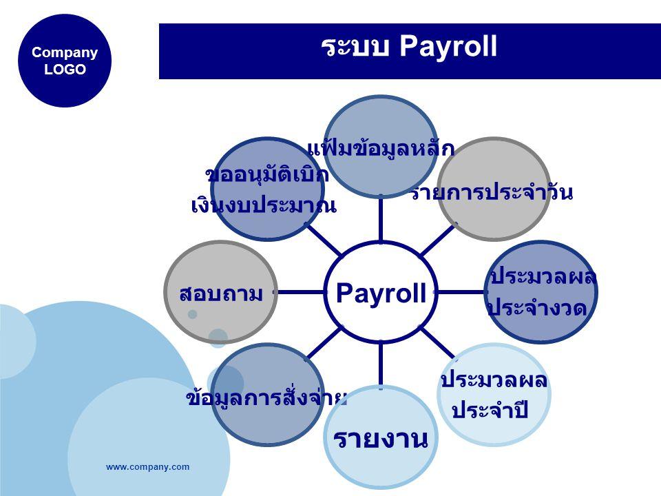 www.company.com Company LOGO ระบบ Payroll Payroll แฟ้มข้อมูล หลัก รายการ ประจำวัน ประมวลผล ประจำงวด ประมวลผล ประจำปี รายงาน ข้อมูลการ สั่งจ่าย สอบถาม ขออนุมัติ เบิก เงิน งบประมาณ