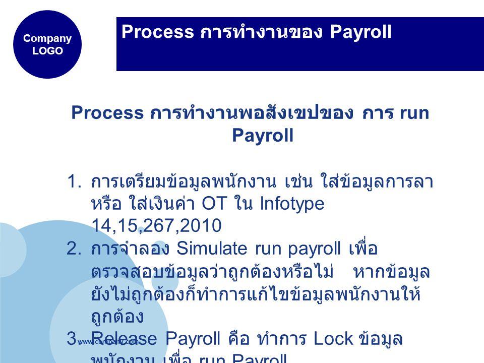 www.company.com Company LOGO Process การทำงานของ Payroll Process การทำงานพอสังเขปของ การ run Payroll 1. การเตรียมข้อมูลพนักงาน เช่น ใส่ข้อมูลการลา หรื