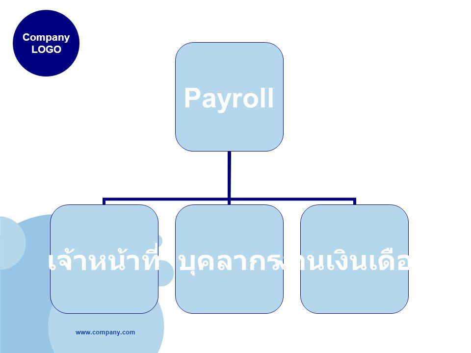 www.company.com Company LOGO แฟ้มข้อมูลหลัก : ใช้ในการกำหนดรหัสของงานที่มีความ เกี่ยวของกับการจ่ายเงิน รวมถึงการหักภาษีและเงินบำนาญ กำหนดรหัสรายรับ-รายจ่าย กำหนดความหมายรายรับ-รายจ่ายให้กับ ระบบ กำหนดประเภทบุคลากร กำหนดรหัสตำแหน่ง กำหนดสายงาน กำหนดกลุ่มข้าราชการ กำหนดระดับ กำหนดรหัสการเปลี่ยนแปลงเงินเดือน กำหนดประเภทงวดการจ่ายเงิน กำหนดรหัสสถานที่ทำงาน กำหนดเงื่อนไขการคำนวณรายรับ-รายจ่าย สะสมที่ใช้ในการคำนวณภาษี กำหนดเงื่อนไขรายงาน pay slip กำหนดเงื่อนไข ภงด.1, ภงด.1ก, ภงด.1ก พิเศษ และ 50ทวิ กำหนดเงื่อนไขการสร้างข้อมูลการสั่งจ่าย ปฏิทินงวดการจ่ายเงิน ตารางกระบอกเงินเดือนตาราง ภาษตารางลดหย่อนภาษี ตารางอัตราสะสม, สมทบและ ชดเชยของกองทุนต่างๆ ตารางกลุ่มการจ่ายเงิน