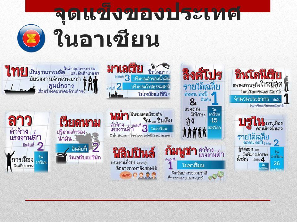 7 อาชีพ ทำงานได้เสรีใน 10 ประเทศอาเซียน