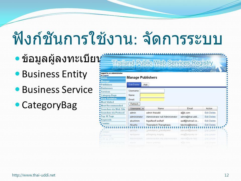 ฟังก์ชันการใช้งาน : จัดการระบบ ข้อมูลผู้ลงทะเบียน Business Entity Business Service CategoryBag 12http://www.thai-uddi.net