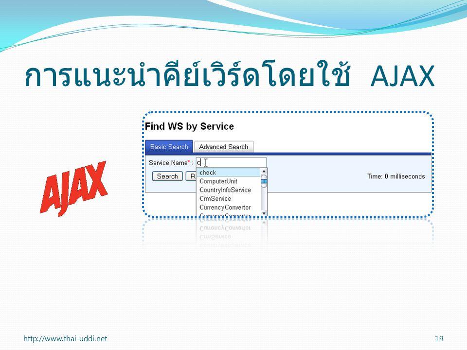 การแนะนำคีย์เวิร์ดโดยใช้ AJAX 19http://www.thai-uddi.net