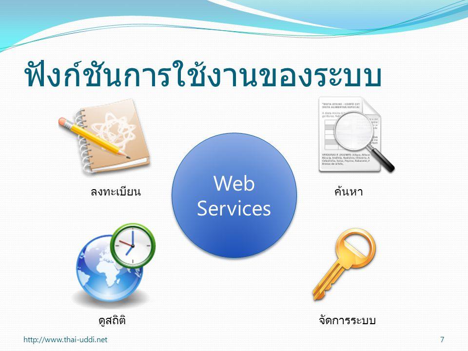 ฟังก์ชันการใช้งานของระบบ ลงทะเบียนค้นหา ดูสถิติจัดการระบบ Web Services 7http://www.thai-uddi.net