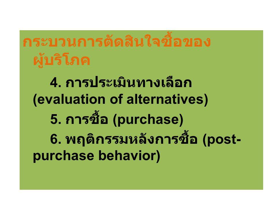กระบวนการตัดสินใจซื้อของ ผู้บริโภค 4. การประเมินทางเลือก (evaluation of alternatives) 5. การซื้อ (purchase) 6. พฤติกรรมหลังการซื้อ (post- purchase beh