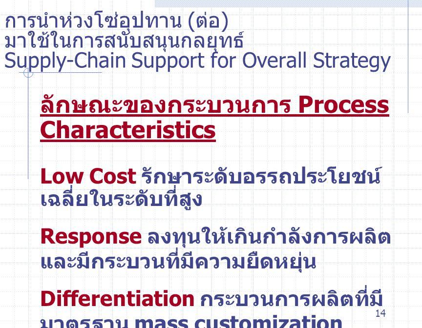 14 การนำห่วงโซ่อุปทาน ( ต่อ ) มาใช้ในการสนับสนุนกลยุทธ์ Supply-Chain Support for Overall Strategy ลักษณะของกระบวนการ Process Characteristics Low Cost