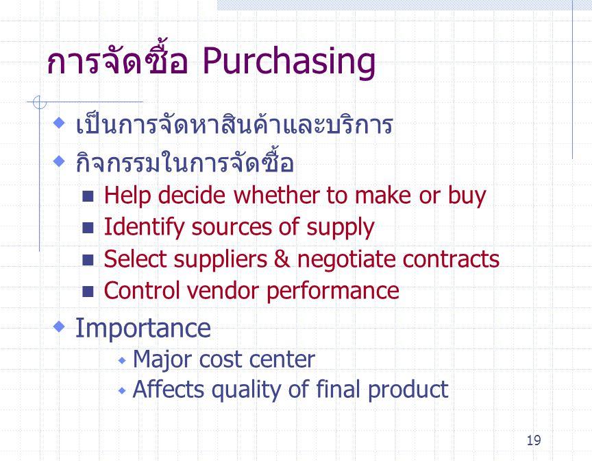 19  เป็นการจัดหาสินค้าและบริการ  กิจกรรมในการจัดซื้อ Help decide whether to make or buy Identify sources of supply Select suppliers & negotiate cont