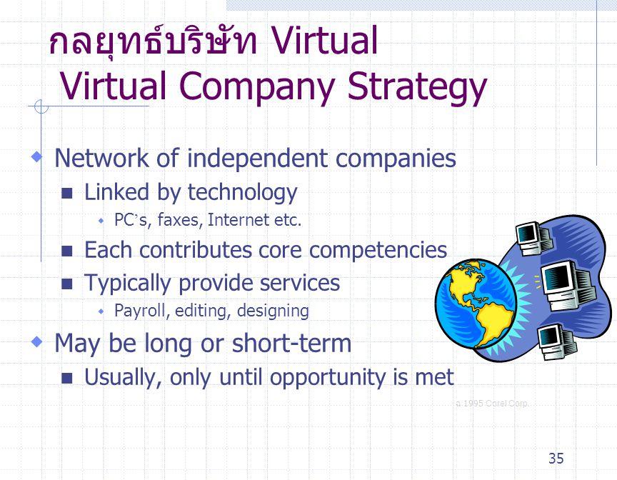 35 ฉ 1995 Corel Corp. กลยุทธ์บริษัท Virtual Virtual Company Strategy  Network of independent companies Linked by technology  PC ' s, faxes, Internet