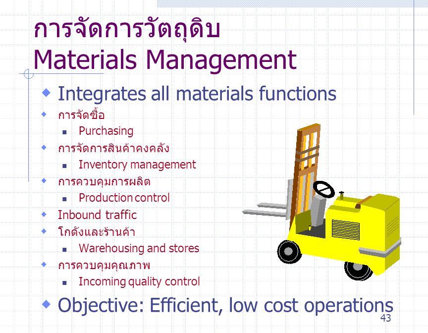 43 การจัดการวัตถุดิบ Materials Management  Integrates all materials functions  การจัดซื้อ Purchasing  การจัดการสินค้าคงคลัง Inventory management 