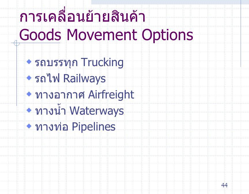 44 การเคลื่อนย้ายสินค้า Goods Movement Options  รถบรรทุก Trucking  รถไฟ Railways  ทางอากาศ Airfreight  ทางน้ำ Waterways  ทางท่อ Pipelines