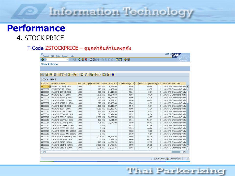 Performance 5. Material Mater Purchase T-Code ZMMPURCHASE – ใช้สำหรับ ตรวจดูสินค้าก่อนทำการสั่งซื้อ