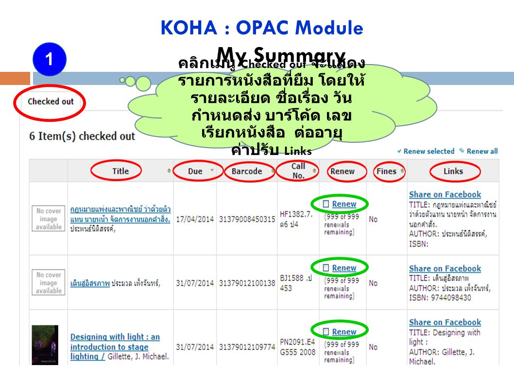 KOHA : OPAC Module My Summary 1 คลิกเมนู Checked out จะแสดง รายการหนังสือที่ยืม โดยให้ รายละเอียด ชื่อเรื่อง วัน กำหนดส่ง บาร์โค้ด เลข เรียกหนังสือ ต่