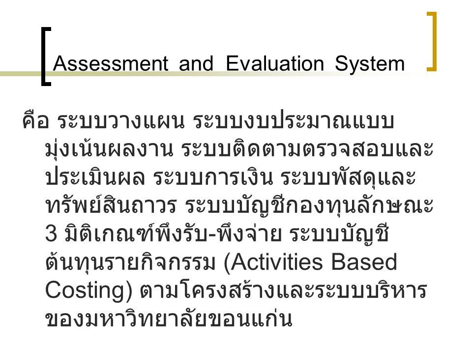 คือ ระบบวางแผน ระบบงบประมาณแบบ มุ่งเน้นผลงาน ระบบติดตามตรวจสอบและ ประเมินผล ระบบการเงิน ระบบพัสดุและ ทรัพย์สินถาวร ระบบบัญชีกองทุนลักษณะ 3 มิติเกณฑ์พึงรับ - พึงจ่าย ระบบบัญชี ต้นทุนรายกิจกรรม (Activities Based Costing) ตามโครงสร้างและระบบบริหาร ของมหาวิทยาลัยขอนแก่น
