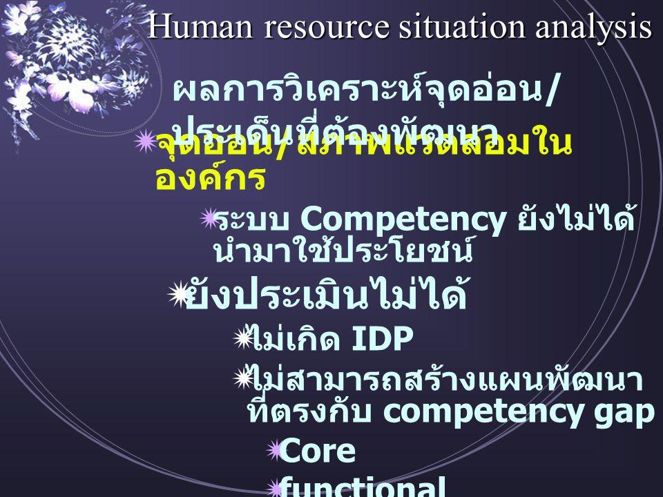 Human resource situation analysis  จุดอ่อน / สภาพแวดล้อมใน องค์กร  ระบบ Competency ยังไม่ได้ นำมาใช้ประโยชน์  ยังประเมินไม่ได้  ไม่เกิด IDP  ไม่สามารถสร้างแผนพัฒนา ที่ตรงกับ competency gap  Core  functional  specific ผลการวิเคราะห์จุดอ่อน / ประเด็นที่ต้องพัฒนา