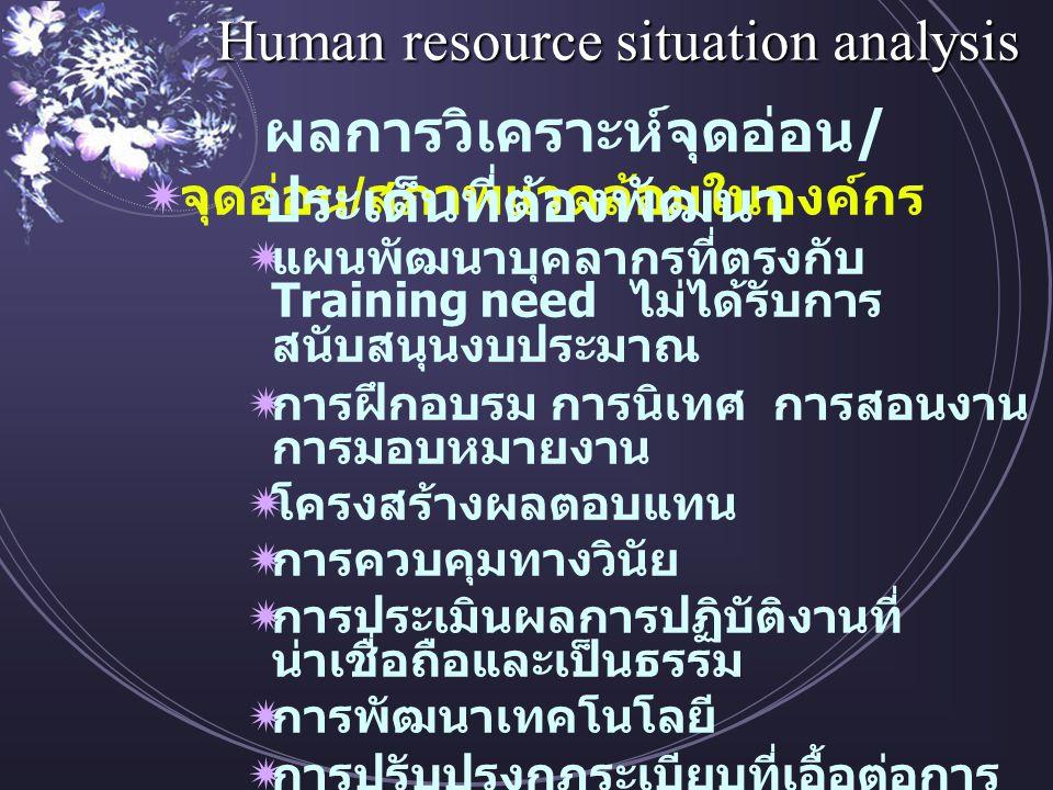 Human resource situation analysis  จุดอ่อน / สภาพแวดล้อมในองค์กร  แผนพัฒนาบุคลากรที่ตรงกับ Training need ไม่ได้รับการ สนับสนุนงบประมาณ  การฝึกอบรม การนิเทศ การสอนงาน การมอบหมายงาน  โครงสร้างผลตอบแทน  การควบคุมทางวินัย  การประเมินผลการปฏิบัติงานที่ น่าเชื่อถือและเป็นธรรม  การพัฒนาเทคโนโลยี  การปรับปรุงกฎระเบียบที่เอื้อต่อการ พัฒนาคน ผลการวิเคราะห์จุดอ่อน / ประเด็นที่ต้องพัฒนา