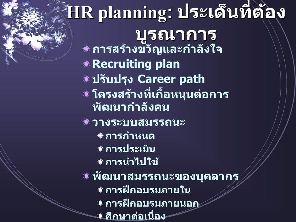 HR planning: ประเด็นที่ต้อง บูรณาการ  การสร้างขวัญและกำลังใจ  Recruiting plan  ปรับปรุง Career path  โครงสร้างที่เกื้อหนุนต่อการ พัฒนากำลังคน  วางระบบสมรรถนะ  การกำหนด  การประเมิน  การนำไปใช้  พัฒนาสมรรถนะของบุคลากร  การฝึกอบรมภายใน  การฝึกอบรมภายนอก  ศึกษาต่อเนื่อง