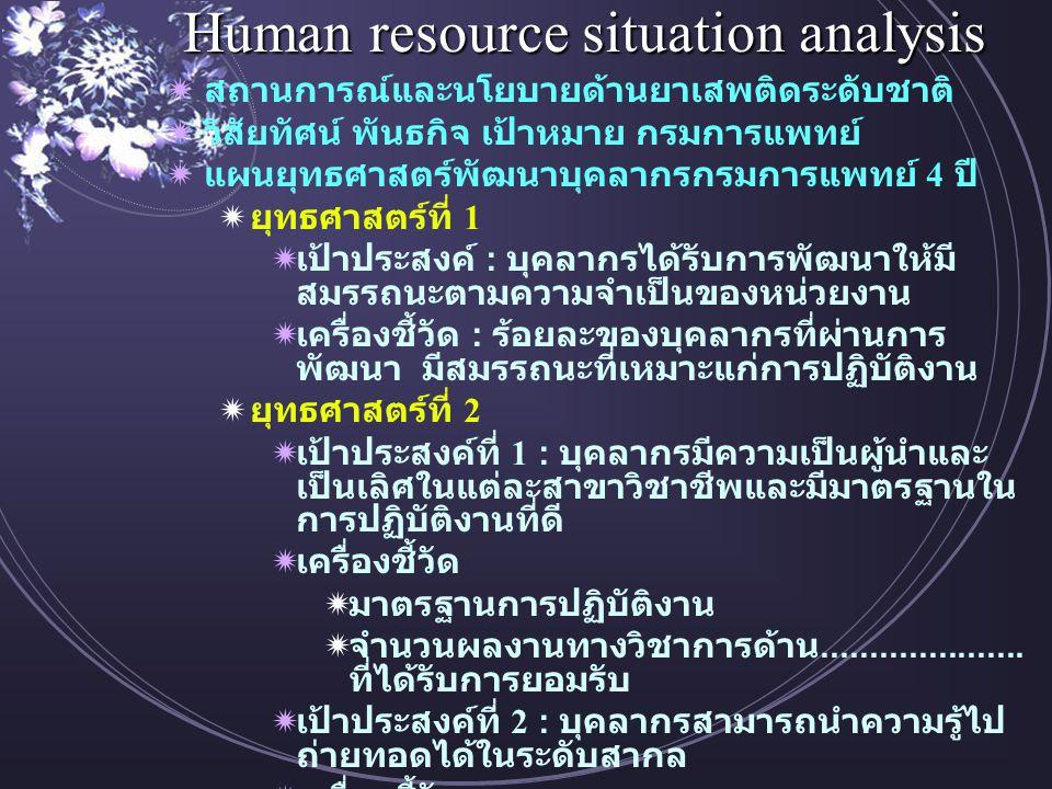 Human resource situation analysis  สถานการณ์และนโยบายด้านยาเสพติดระดับชาติ  วิสัยทัศน์ พันธกิจ เป้าหมาย กรมการแพทย์  แผนยุทธศาสตร์พัฒนาบุคลากรกรมการแพทย์ 4 ปี  ยุทธศาสตร์ที่ 1  เป้าประสงค์ : บุคลากรได้รับการพัฒนาให้มี สมรรถนะตามความจำเป็นของหน่วยงาน  เครื่องชี้วัด : ร้อยละของบุคลากรที่ผ่านการ พัฒนา มีสมรรถนะที่เหมาะแก่การปฏิบัติงาน  ยุทธศาสตร์ที่ 2  เป้าประสงค์ที่ 1 : บุคลากรมีความเป็นผู้นำและ เป็นเลิศในแต่ละสาขาวิชาชีพและมีมาตรฐานใน การปฏิบัติงานที่ดี  เครื่องชี้วัด  มาตรฐานการปฏิบัติงาน  จำนวนผลงานทางวิชาการด้าน.....................