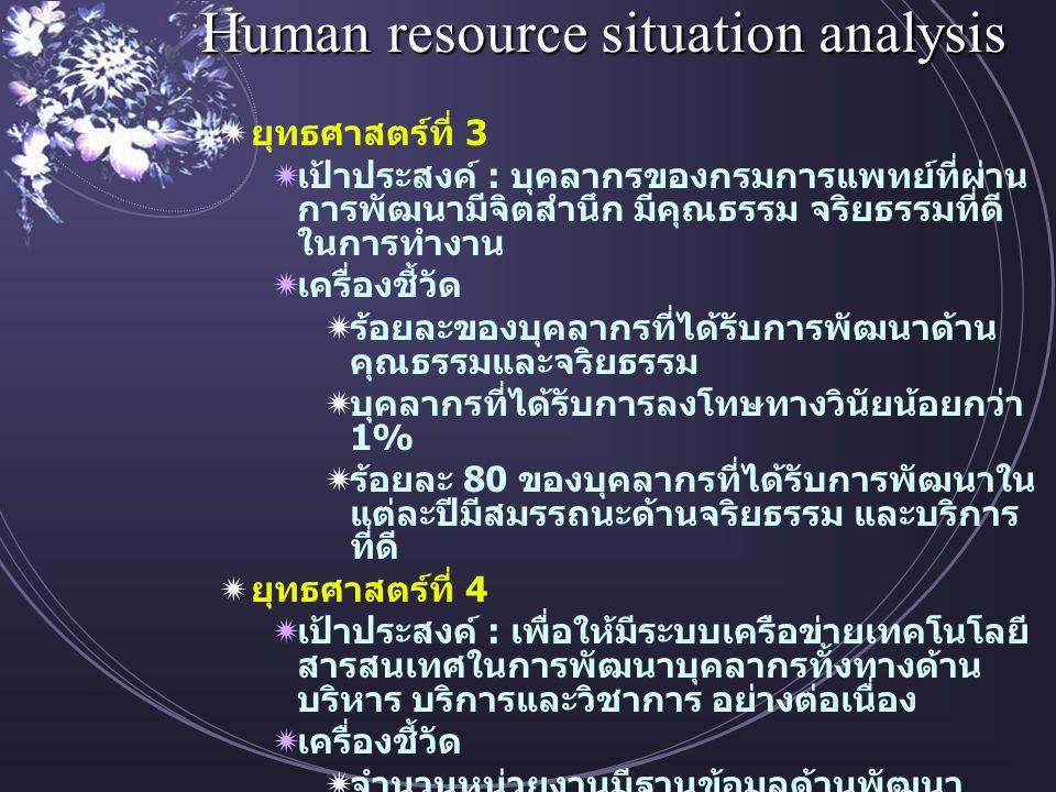 Human resource situation analysis  ยุทธศาสตร์ที่ 3  เป้าประสงค์ : บุคลากรของกรมการแพทย์ที่ผ่าน การพัฒนามีจิตสำนึก มีคุณธรรม จริยธรรมที่ดี ในการทำงาน  เครื่องชี้วัด  ร้อยละของบุคลากรที่ได้รับการพัฒนาด้าน คุณธรรมและจริยธรรม  บุคลากรที่ได้รับการลงโทษทางวินัยน้อยกว่า 1%  ร้อยละ 80 ของบุคลากรที่ได้รับการพัฒนาใน แต่ละปีมีสมรรถนะด้านจริยธรรม และบริการ ที่ดี  ยุทธศาสตร์ที่ 4  เป้าประสงค์ : เพื่อให้มีระบบเครือข่ายเทคโนโลยี สารสนเทศในการพัฒนาบุคลากรทั้งทางด้าน บริหาร บริการและวิชาการ อย่างต่อเนื่อง  เครื่องชี้วัด  จำนวนหน่วยงานมีฐานข้อมูลด้านพัฒนา บุคลากรที่สามารถเชื่อมโยงผ่านระบบ อินเตอร์เนต  จำนวนหน่วยงานมีระบบและเครือข่าย พันธมิตร  ร้อยละของจำนวนบุคลากรที่ได้รับการพัฒนา ผ่าน E-Learning