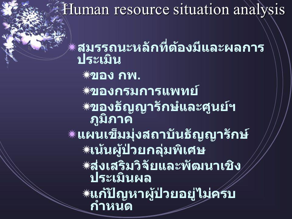 Human resource situation analysis  สมรรถนะหลักที่ต้องมีและผลการ ประเมิน  ของ กพ.