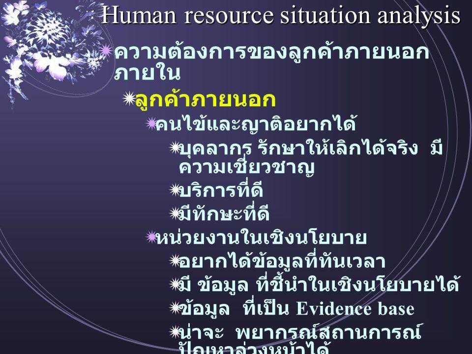 Human resource situation analysis  ความต้องการของลูกค้าภายนอก ภายใน  ลูกค้าภายนอก  คนไข้และญาติอยากได้  บุคลากร รักษาให้เลิกได้จริง มี ความเชี่ยวชาญ  บริการที่ดี  มีทักษะที่ดี  หน่วยงานในเชิงนโยบาย  อยากได้ข้อมูลที่ทันเวลา  มี ข้อมูล ที่ชี้นำในเชิงนโยบายได้  ข้อมูล ที่เป็น Evidence base  น่าจะ พยากรณ์สถานการณ์ ปัญหาล่วงหน้าได้  หน่วยงาน / กระทรวงอื่น ต้องการ เชื่อมโยงข้อมูลกับเราได้ดีกว่านี้