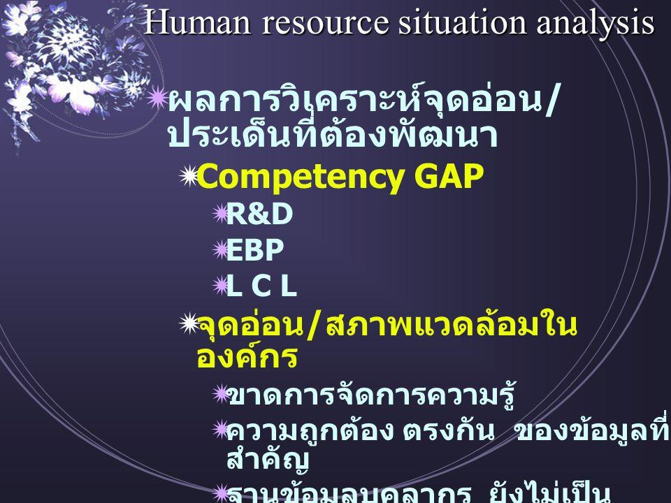 Human resource situation analysis  ผลการวิเคราะห์จุดอ่อน / ประเด็นที่ต้องพัฒนา  Competency GAP  R&D  EBP  L C L  จุดอ่อน / สภาพแวดล้อมใน องค์กร  ขาดการจัดการความรู้  ความถูกต้อง ตรงกัน ของข้อมูลที่ สำคัญ  ฐานข้อมูลบุคลากร ยังไม่เป็น ปัจจุบัน และเข้าถึงได้ยาก