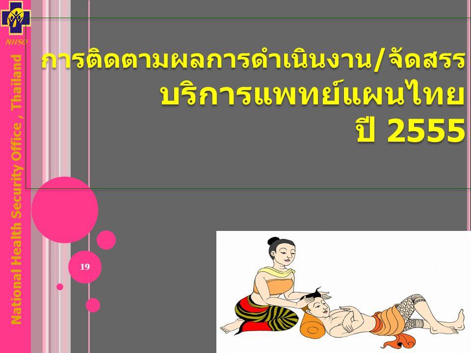 NHSO National Health Security Office, Thailand การติดตามผลการดำเนินงาน/จัดสรร บริการแพทย์แผนไทย ปี 2555 19