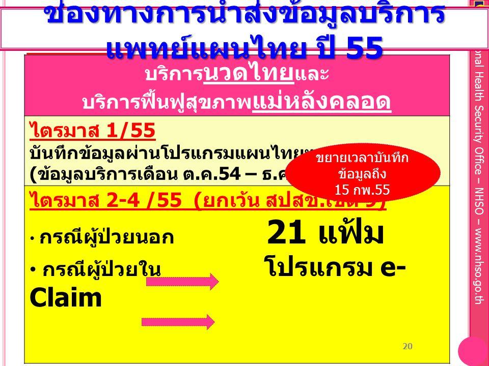National Health Security Office – NHSO – www.nhso.go.th บริการ นวดไทย และ บริการฟื้นฟูสุขภาพ แม่หลังคลอด ไตรมาส 1/55 บันทึกข้อมูลผ่านโปรแกรมแผนไทยฯ ( ข้อมูลบริการเดือน ต.