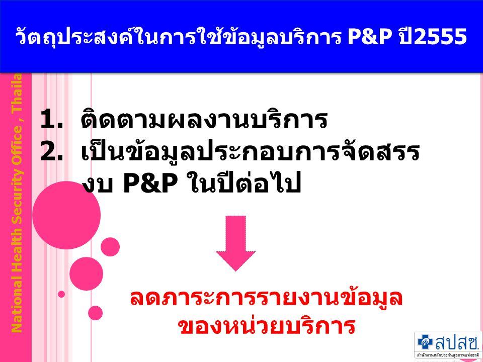 NHSO National Health Security Office, Thailand วัตถุประสงค์ในการใช้ข้อมูลบริการ P&P ปี2555 1.