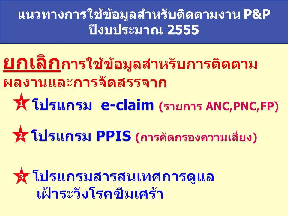 NHSO National Health Security Office, Thailand แนวทางการใช้ข้อมูลสำหรับติดตามงาน P&P ปีงบประมาณ 2555 1 2 3