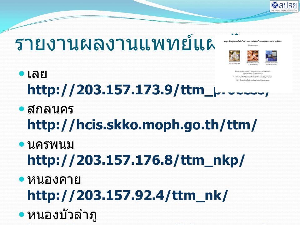 รายงานผลงานแพทย์แผนไทย เลย http://203.157.173.9/ttm_process/ สกลนคร http://hcis.skko.moph.go.th/ttm/ นครพนม http://203.157.176.8/ttm_nkp/ หนองคาย http://203.157.92.4/ttm_nk/ หนองบัวลำภู http://203.157.169.1/jdatacenter/Se c/thaimed/ อุดรธานี http://203.157.168.8/pp_spec/ บึงกาฬ https://61.19.29.53/ttm_bk/ttm_re_ proced.php